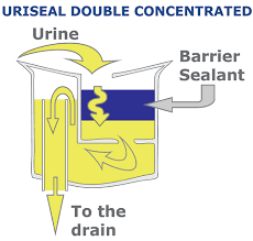 Uriseal Waterless Urinal Trap